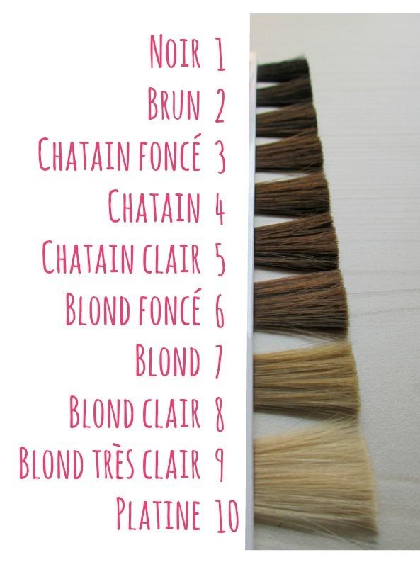 Matrice de teinture pour les cheveux 6n